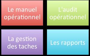 4-aspects-exec